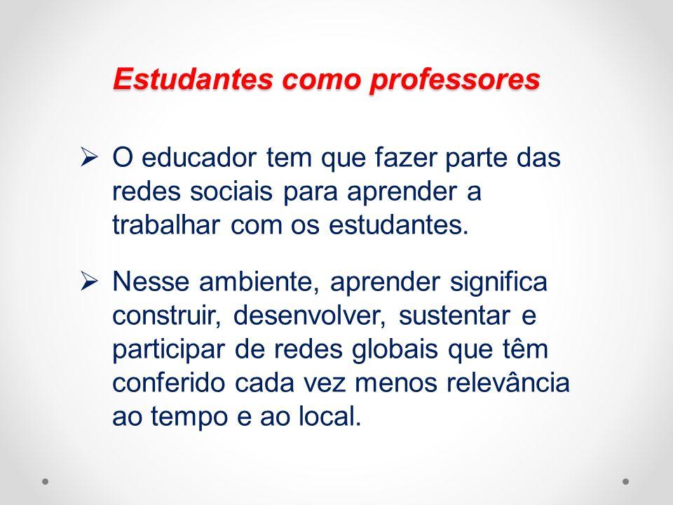 Estudantes como professores
