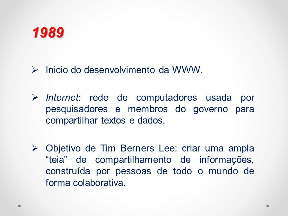 1989 Inicio do desenvolvimento da WWW.