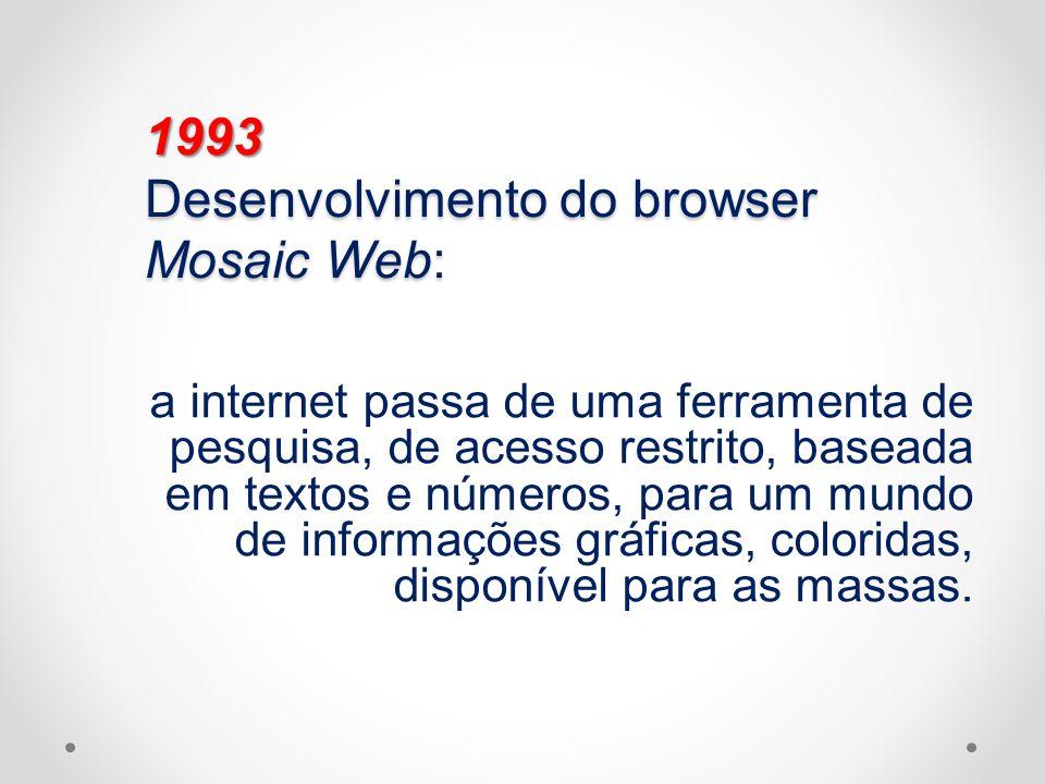 1993 Desenvolvimento do browser Mosaic Web: