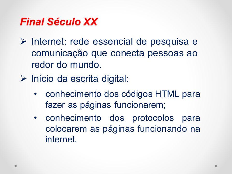 Final Século XX Internet: rede essencial de pesquisa e comunicação que conecta pessoas ao redor do mundo.