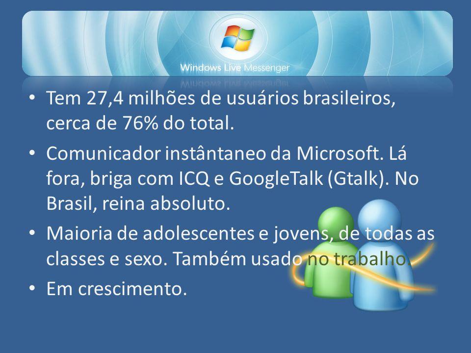 Tem 27,4 milhões de usuários brasileiros, cerca de 76% do total.
