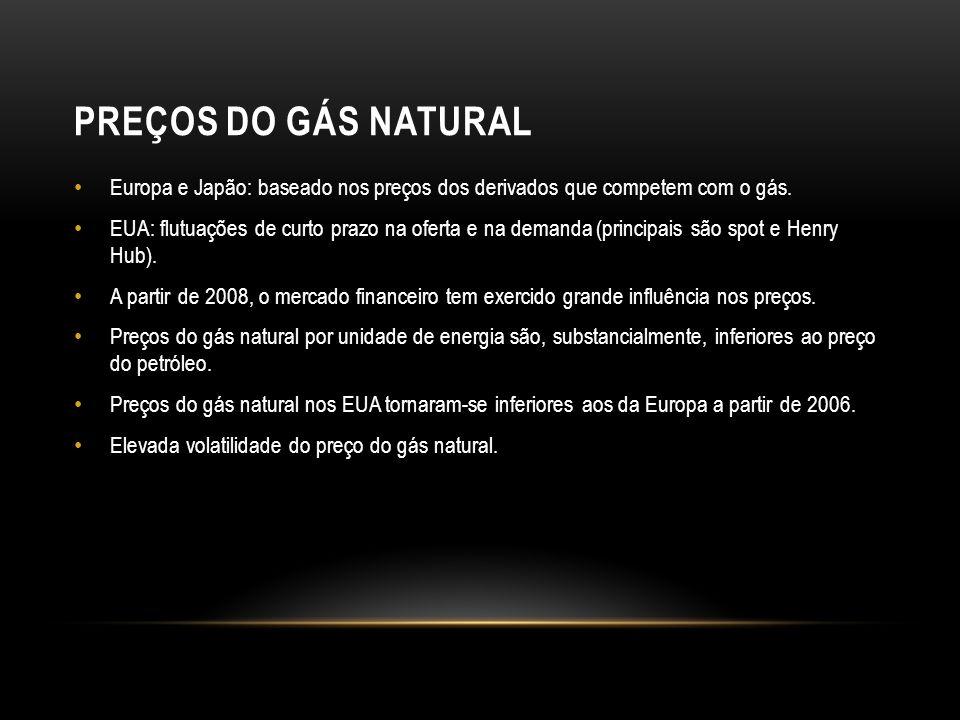 Preços do gás natural Europa e Japão: baseado nos preços dos derivados que competem com o gás.