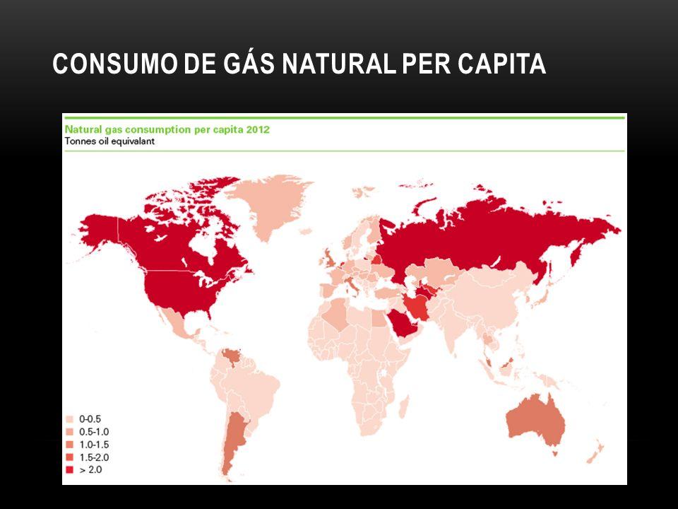 Consumo de gás natural per capita