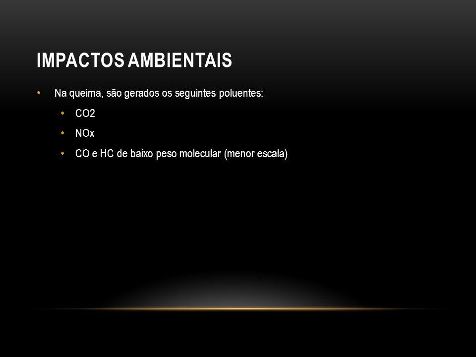 Impactos ambientais Na queima, são gerados os seguintes poluentes: CO2