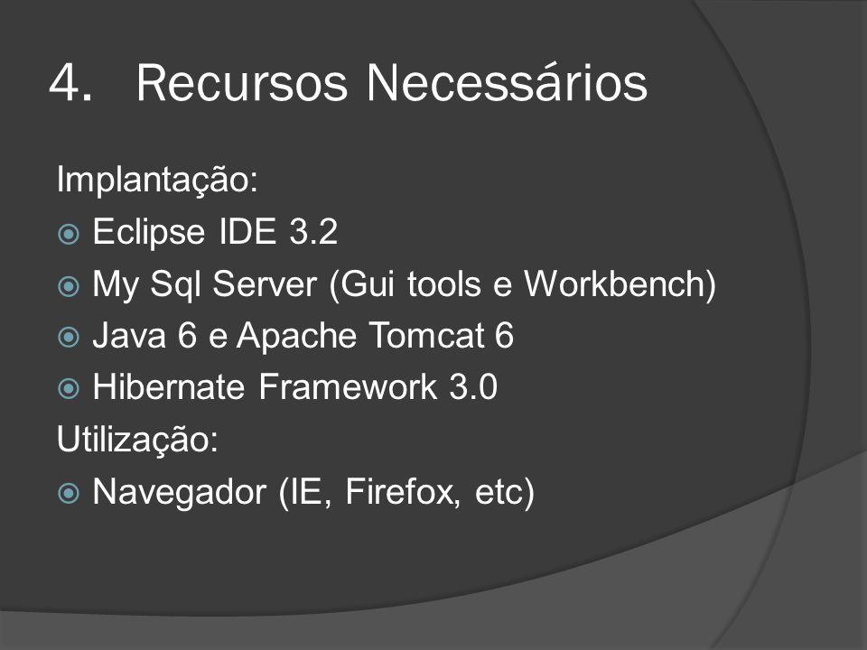 Recursos Necessários Implantação: Eclipse IDE 3.2