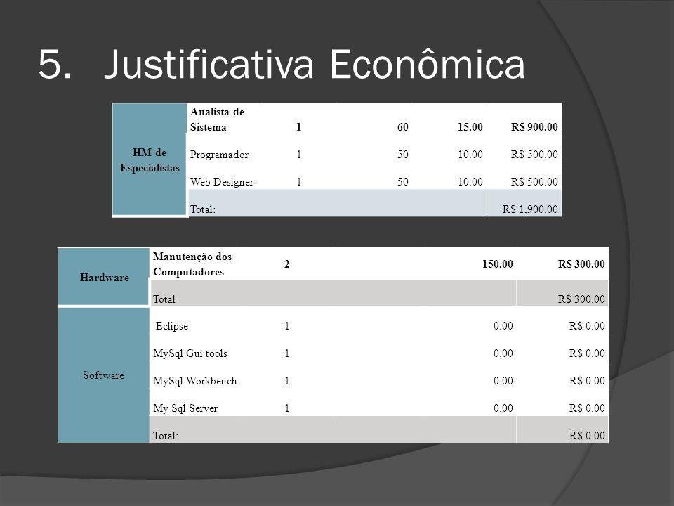 Justificativa Econômica