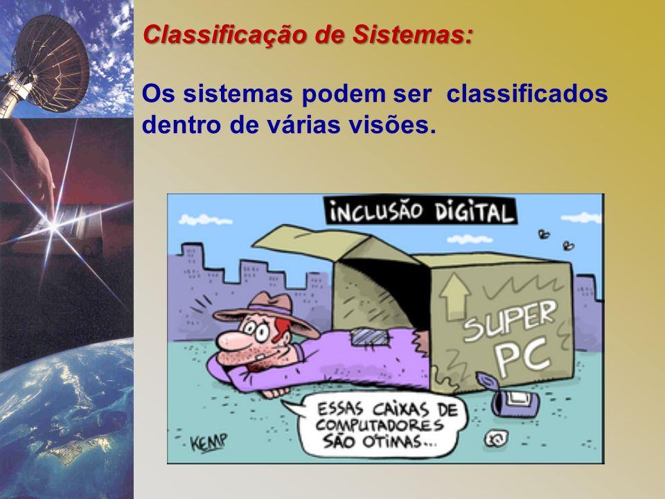 Classificação de Sistemas: