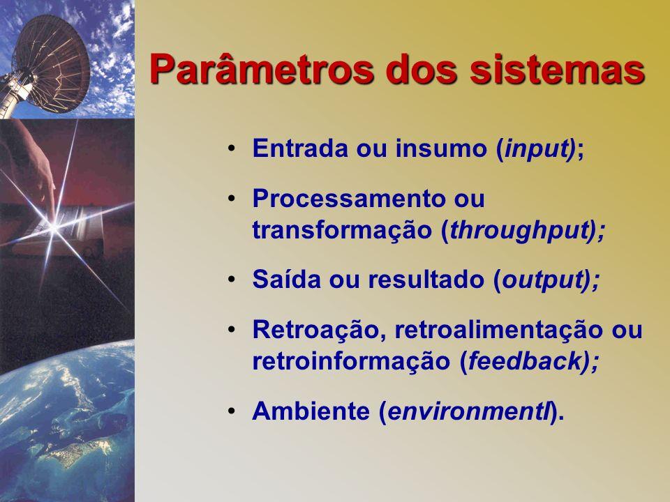 Parâmetros dos sistemas