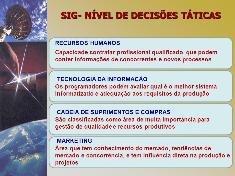 SIG- NÍVEL DE DECISÕES TÁTICAS