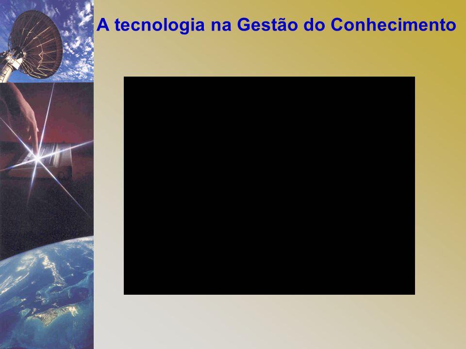 A tecnologia na Gestão do Conhecimento