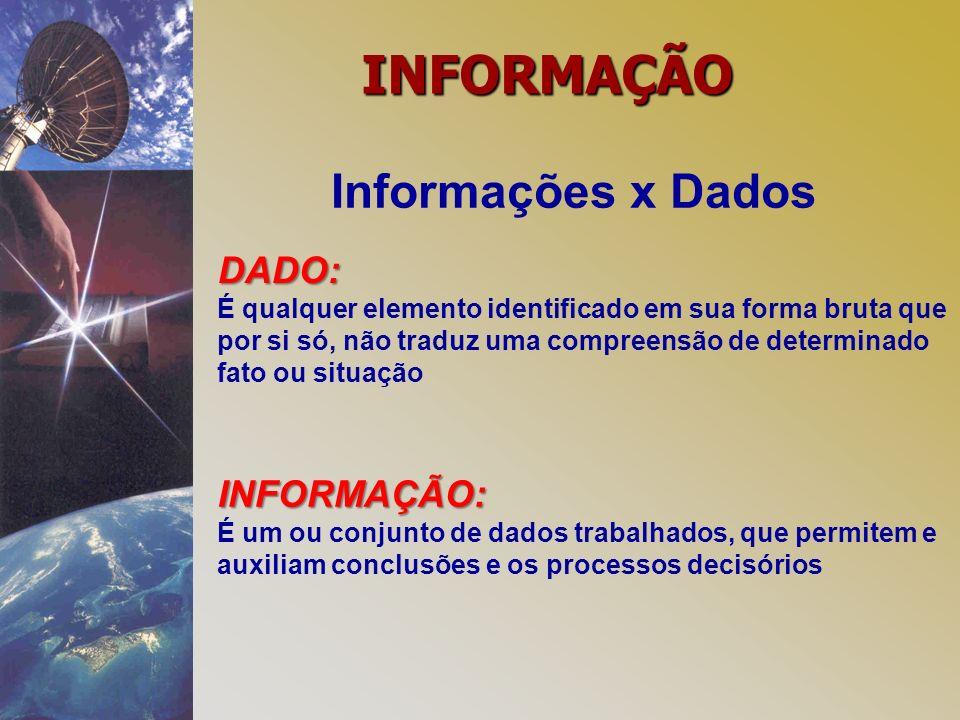 INFORMAÇÃO Informações x Dados DADO: INFORMAÇÃO: