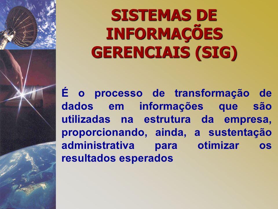 SISTEMAS DE INFORMAÇÕES GERENCIAIS (SIG)