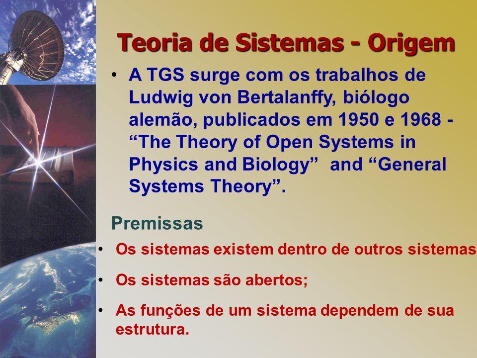 Teoria de Sistemas - Origem