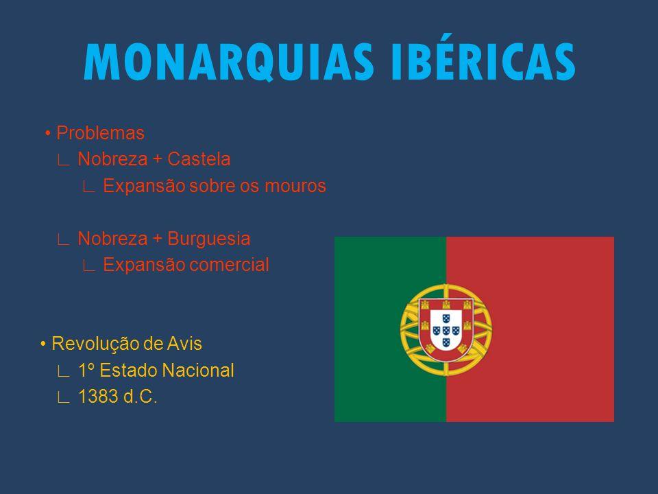 MONARQUIAS IBÉRICAS
