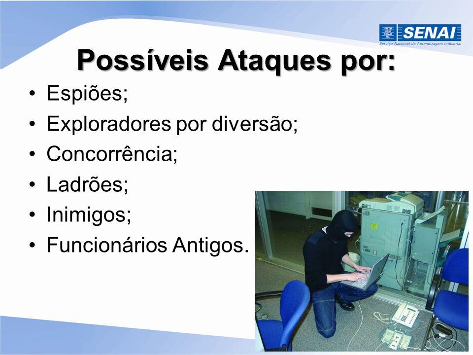 Possíveis Ataques por: