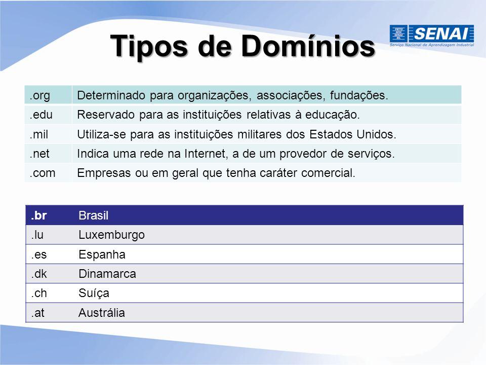 Tipos de Domínios .org. Determinado para organizações, associações, fundações. .edu. Reservado para as instituições relativas à educação.