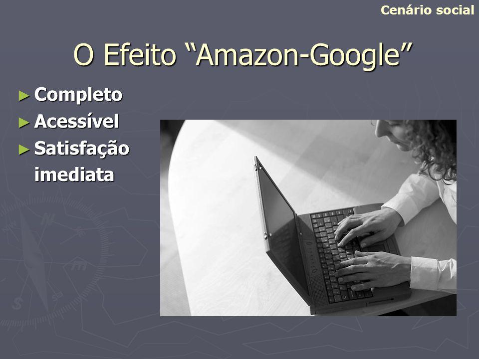 O Efeito Amazon-Google