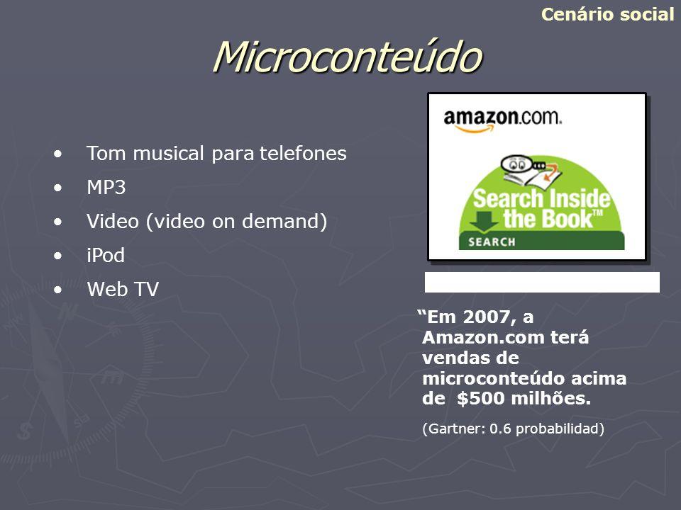 Microconteúdo Tom musical para telefones MP3 Video (video on demand)