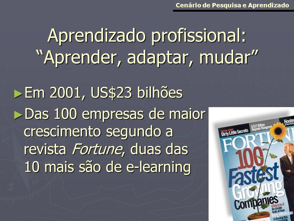 Aprendizado profissional: Aprender, adaptar, mudar