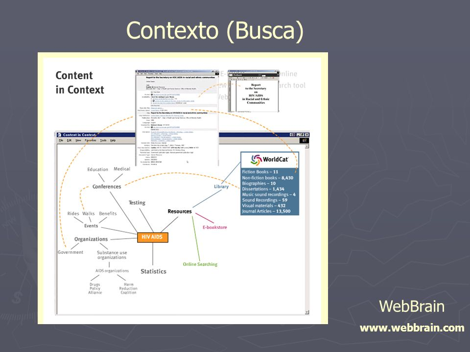 Contexto (Busca) WebBrain www.webbrain.com