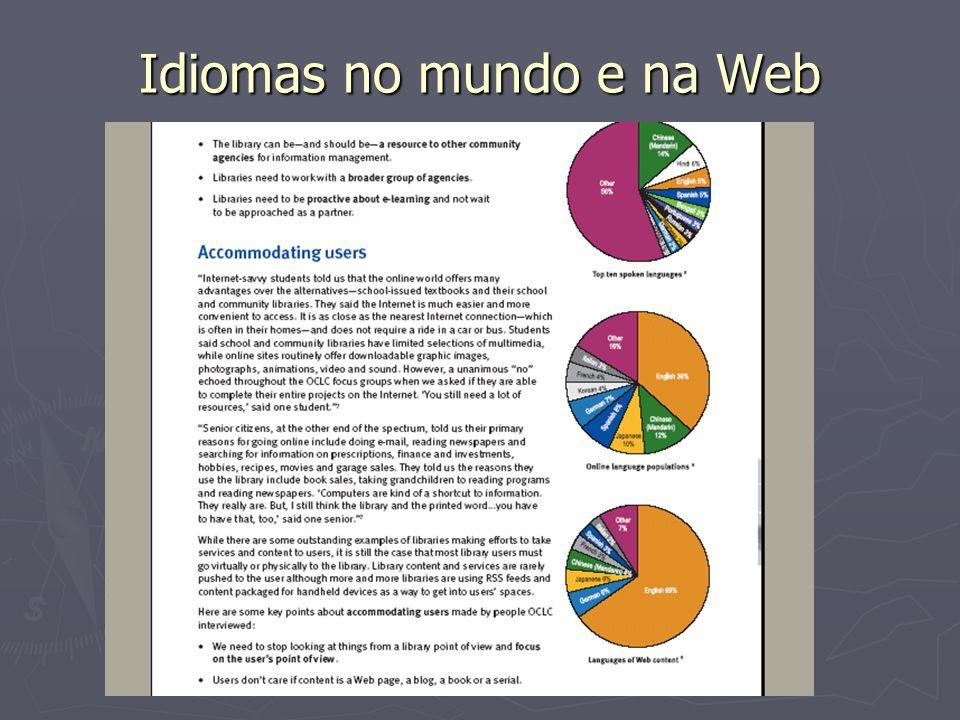 Idiomas no mundo e na Web