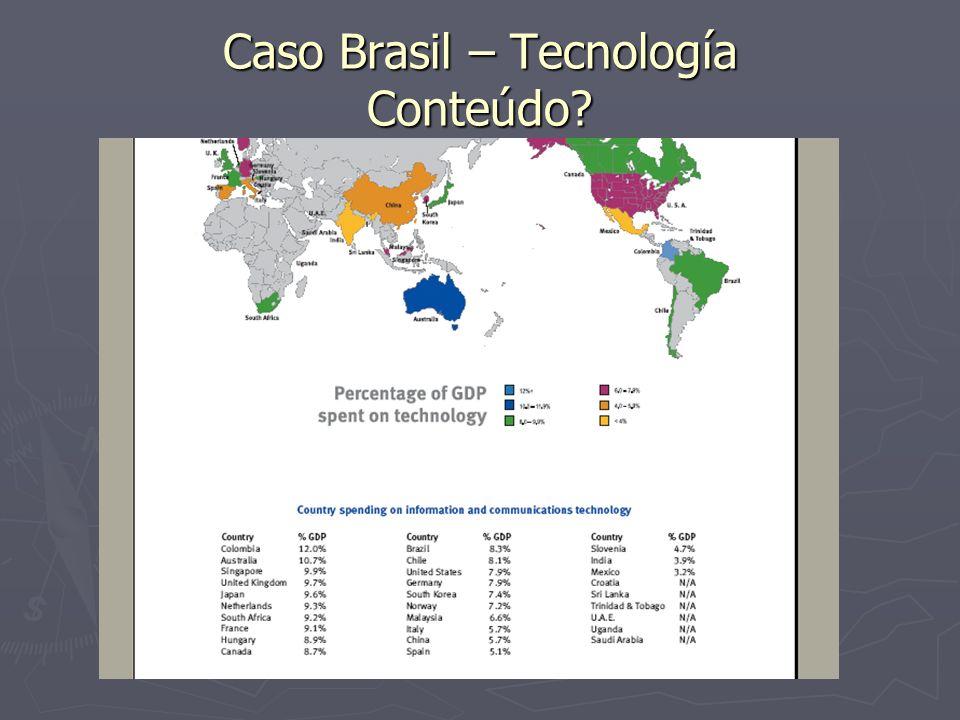 Caso Brasil – Tecnología Conteúdo
