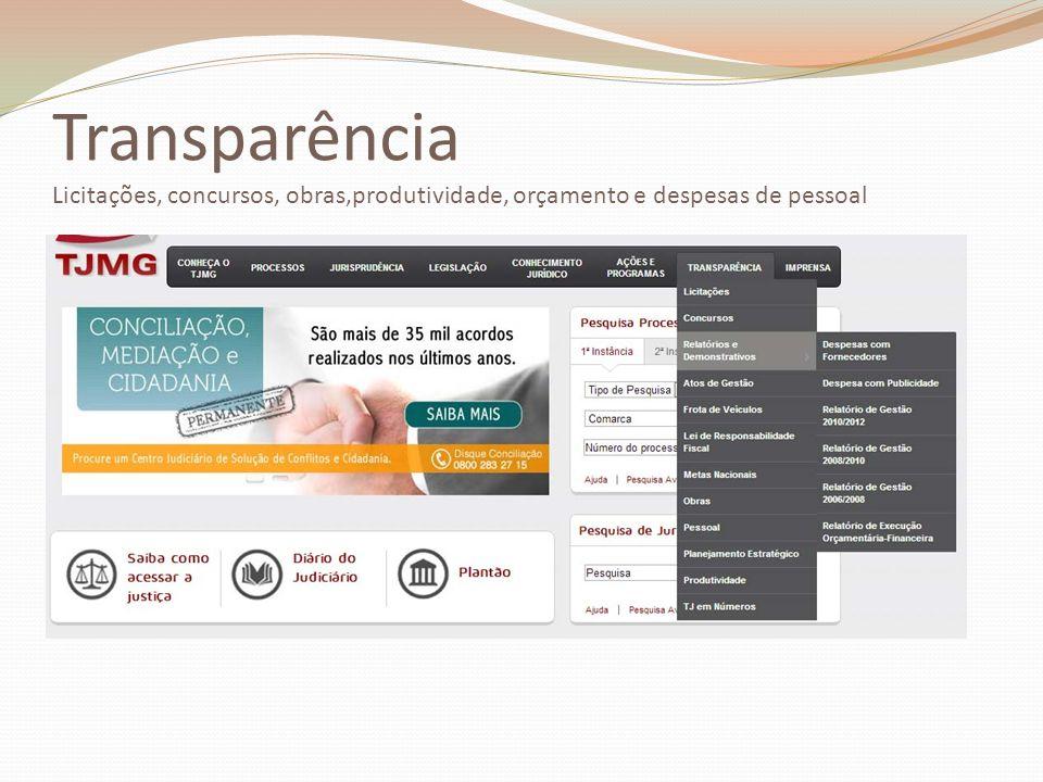 Transparência Licitações, concursos, obras,produtividade, orçamento e despesas de pessoal