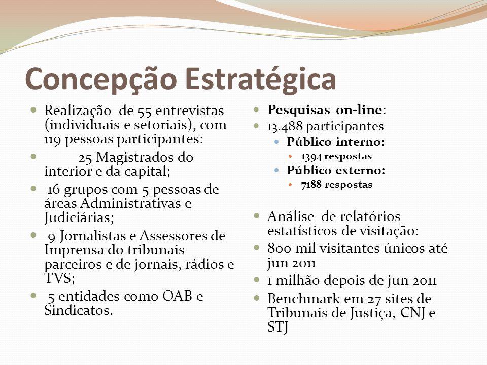 Concepção Estratégica