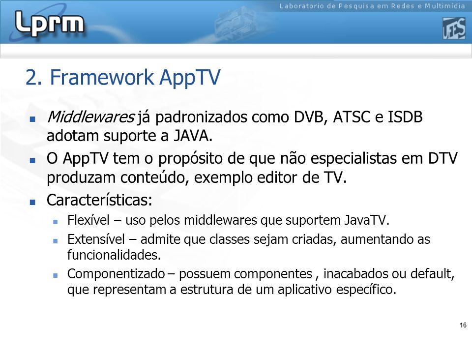 2. Framework AppTV Middlewares já padronizados como DVB, ATSC e ISDB adotam suporte a JAVA.