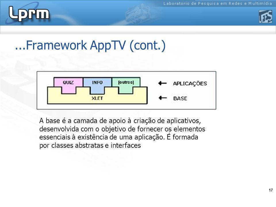 ...Framework AppTV (cont.)