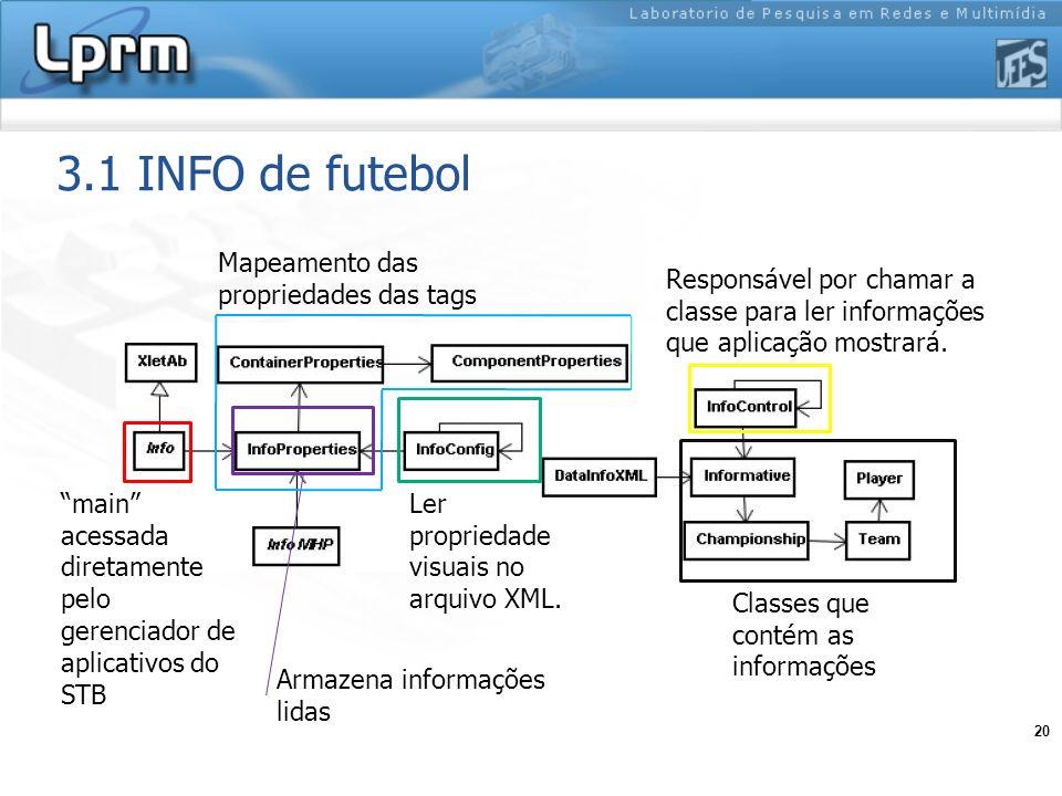 3.1 INFO de futebol Mapeamento das propriedades das tags