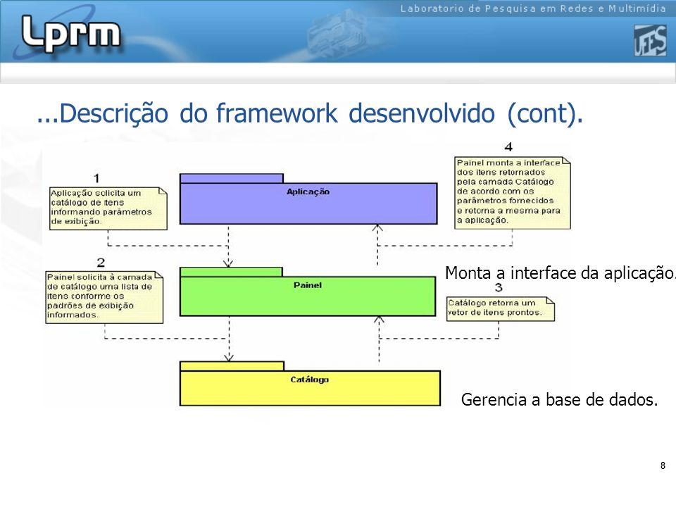 ...Descrição do framework desenvolvido (cont).
