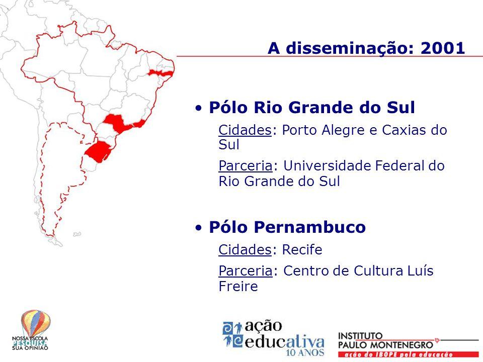 A disseminação: 2001 Pólo Rio Grande do Sul Pólo Pernambuco