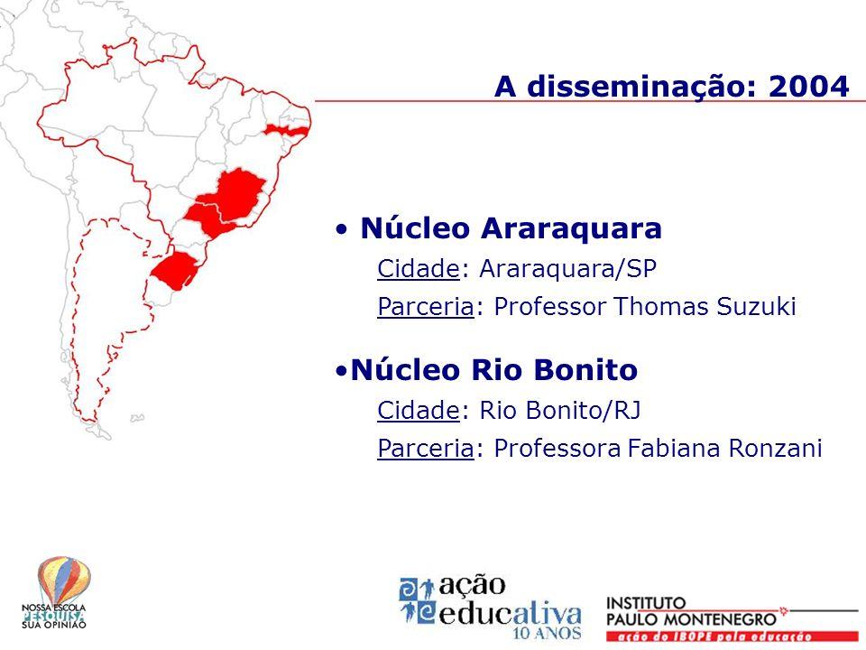 A disseminação: 2004 Núcleo Araraquara Núcleo Rio Bonito