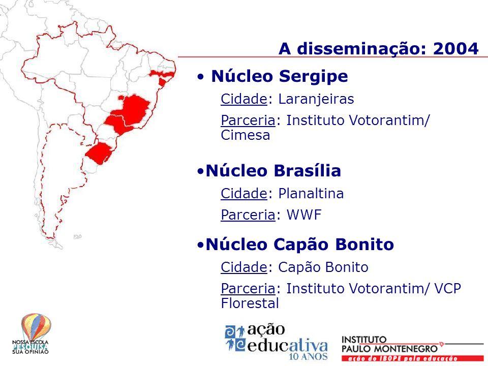 A disseminação: 2004 Núcleo Sergipe Núcleo Brasília