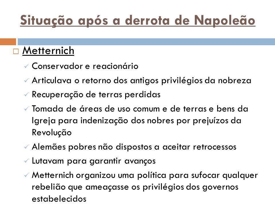 Situação após a derrota de Napoleão