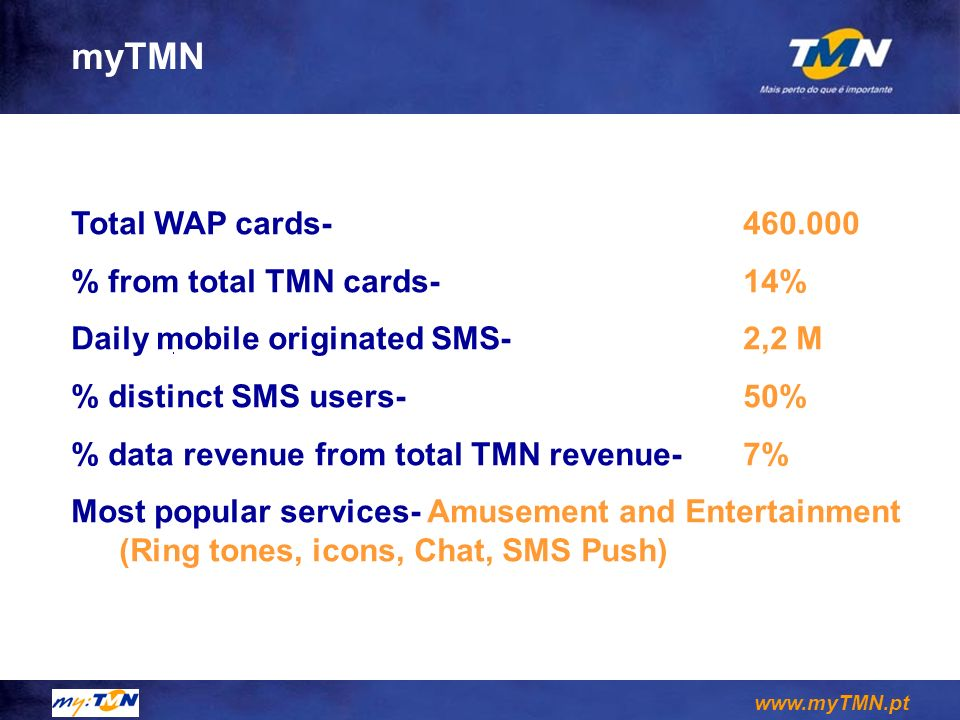 myTMN Total WAP cards- 460.000 % from total TMN cards- 14%