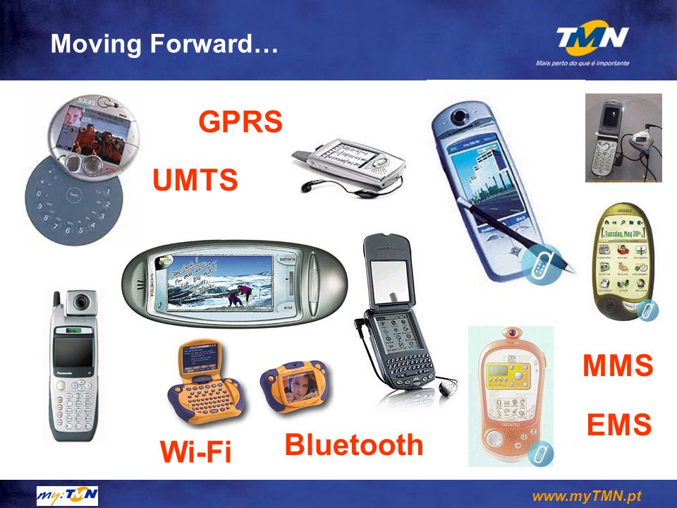 Moving Forward… GPRS UMTS MMS EMS Bluetooth Wi-Fi