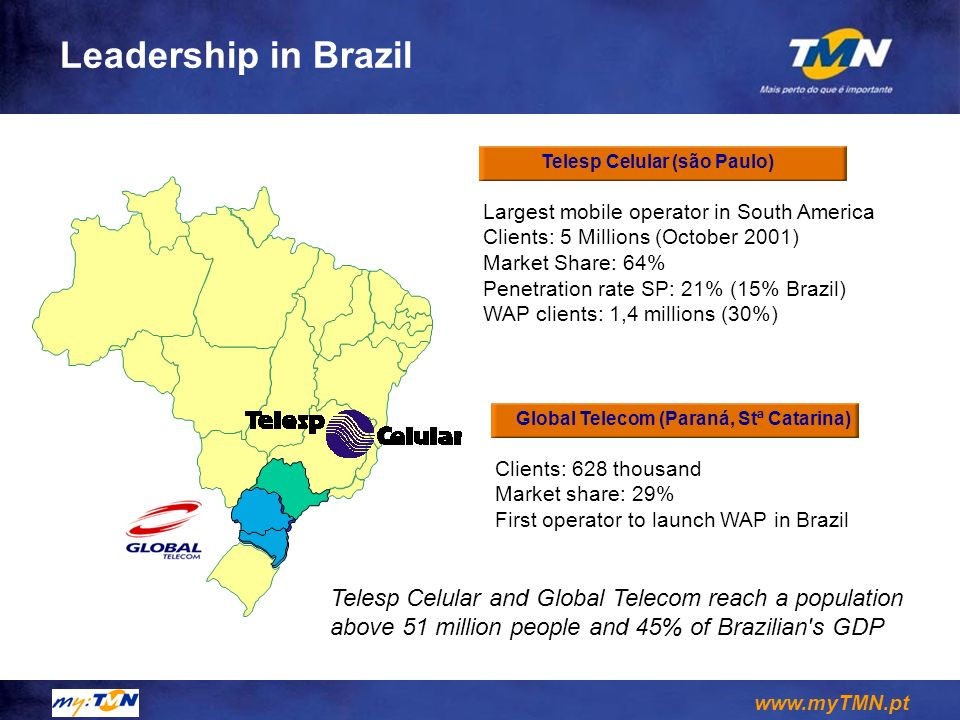 Leadership in Brazil Telesp Celular (são Paulo) Largest mobile operator in South America. Clients: 5 Millions (October 2001)