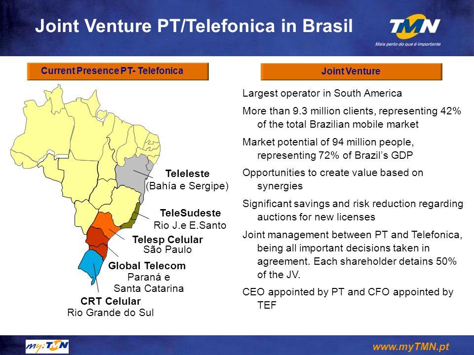 Joint Venture PT/Telefonica in Brasil Current Presence PT- Telefonica