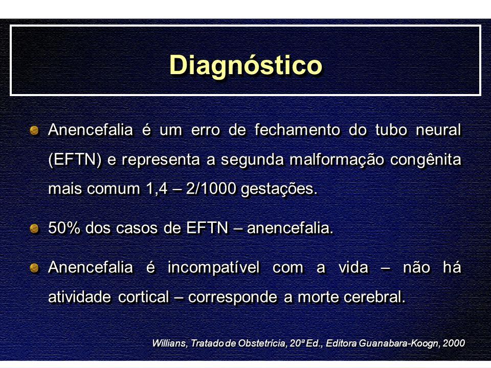 Diagnóstico Anencefalia é um erro de fechamento do tubo neural (EFTN) e representa a segunda malformação congênita mais comum 1,4 – 2/1000 gestações.