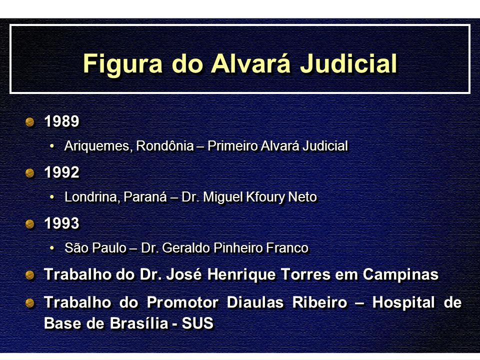 Figura do Alvará Judicial