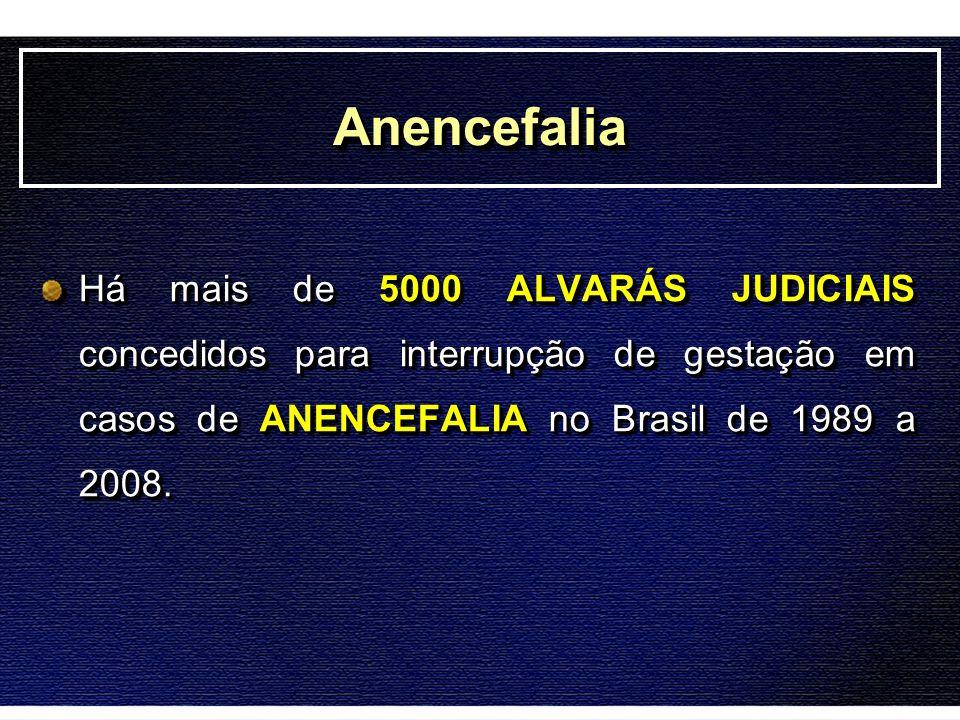 Anencefalia Há mais de 5000 ALVARÁS JUDICIAIS concedidos para interrupção de gestação em casos de ANENCEFALIA no Brasil de 1989 a 2008.