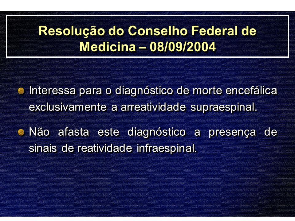 Resolução do Conselho Federal de Medicina – 08/09/2004