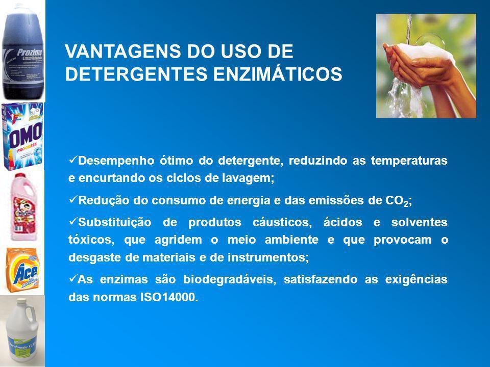 VANTAGENS DO USO DE DETERGENTES ENZIMÁTICOS