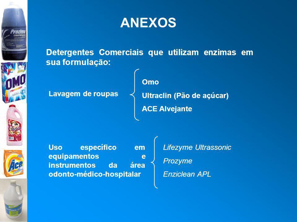 ANEXOS Detergentes Comerciais que utilizam enzimas em sua formulação: