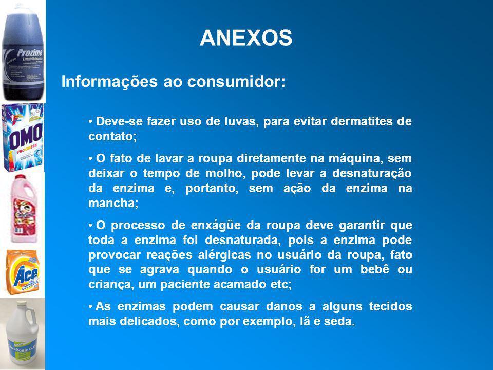 ANEXOS Informações ao consumidor: