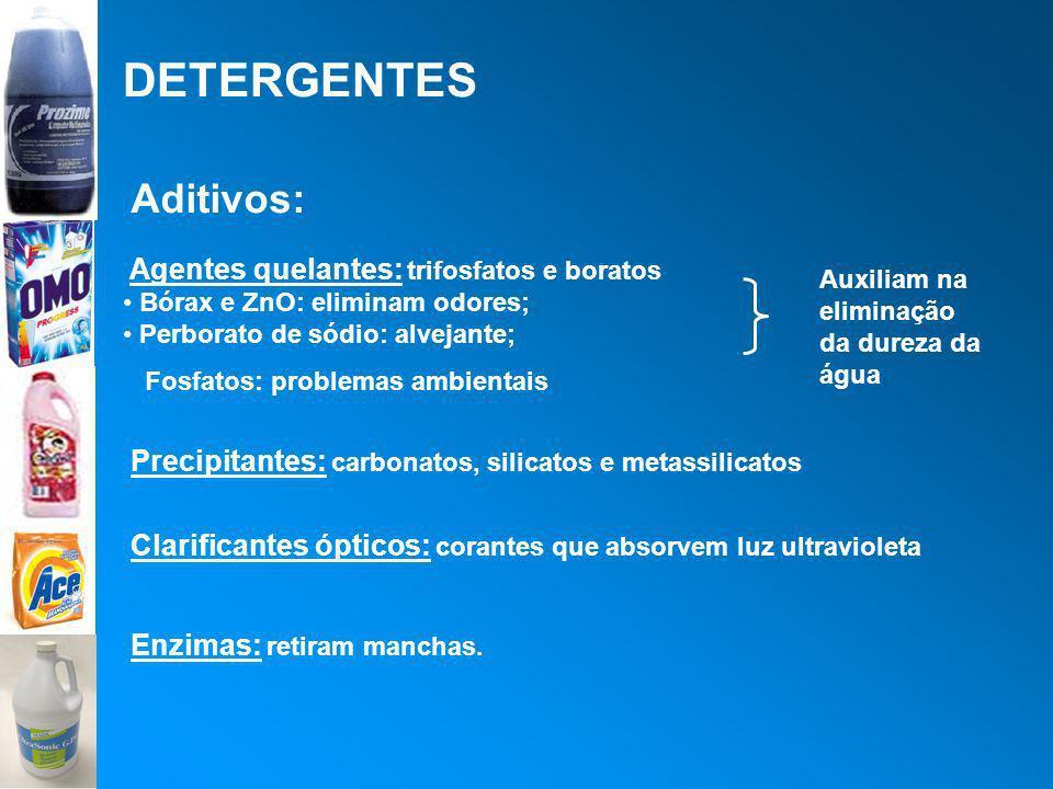 DETERGENTES Aditivos: Agentes quelantes: trifosfatos e boratos