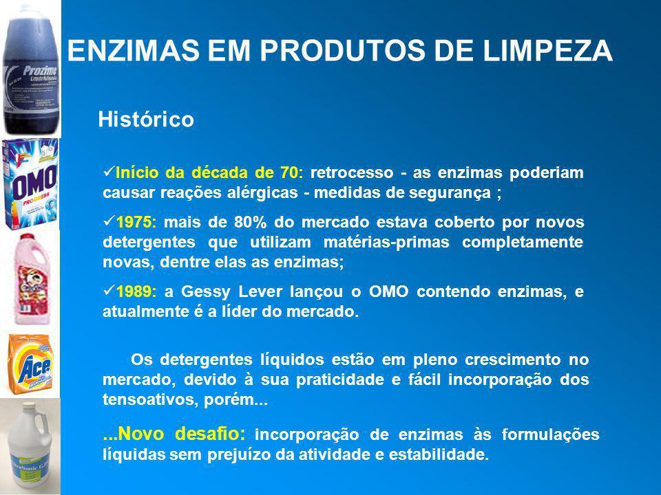ENZIMAS EM PRODUTOS DE LIMPEZA