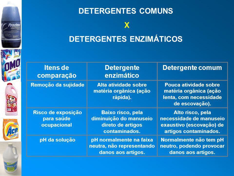 DETERGENTES COMUNS X DETERGENTES ENZIMÁTICOS